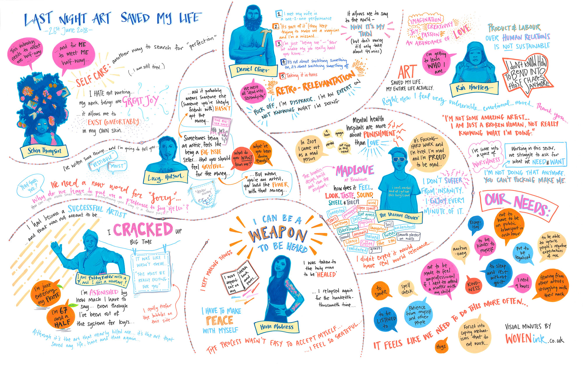 scribe illustration of colourful text and drawings of artists in blue with the title 'last night art saved my life'